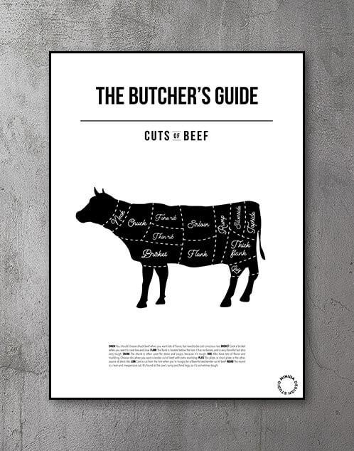 Butchers guide beef plakat