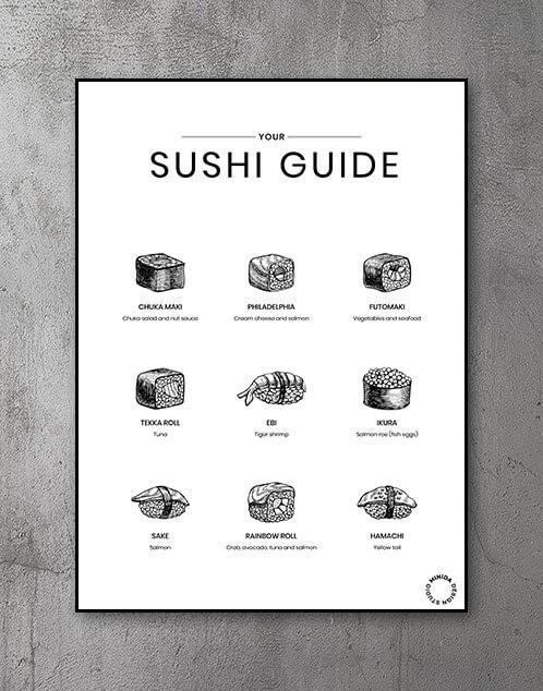 Plakat Sushi Guide