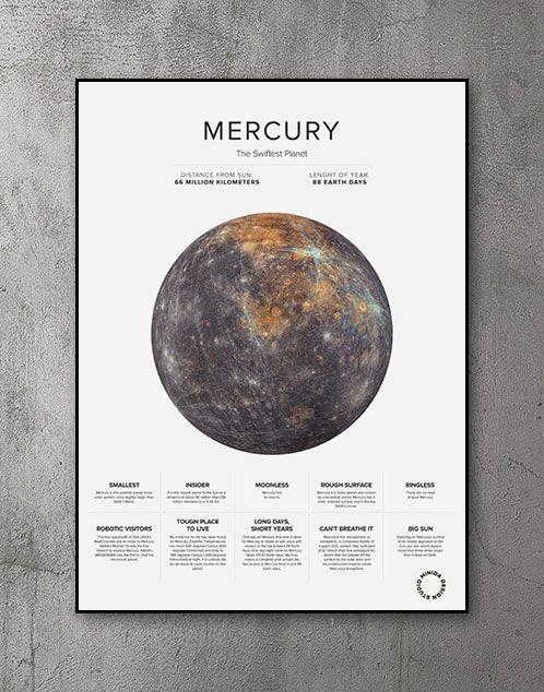 Plakat - Mercury Facts
