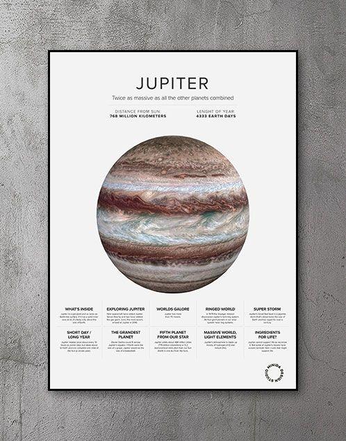 Plakat - Jupiter Facts