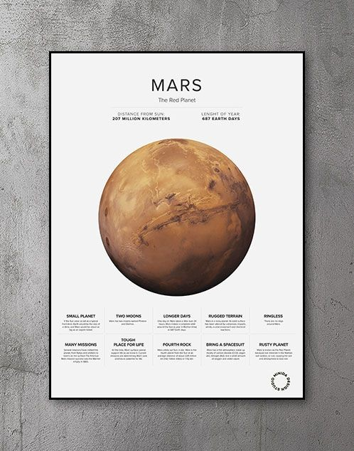 Plakat - Mars Facts