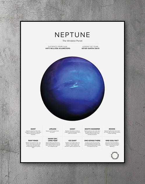Plakat - Neptune Facts