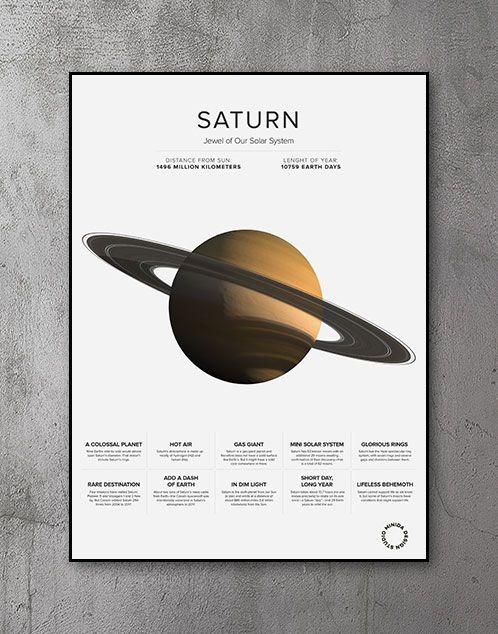 Plakat - Saturn Facts