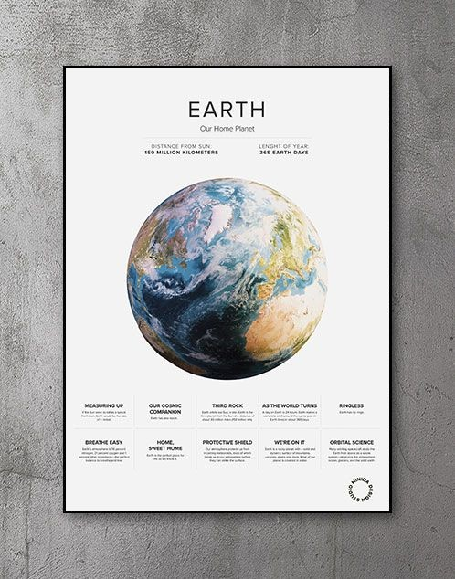 Plakat - The Earth Facts